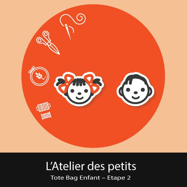 Atelier enfants : Tote Bag Enfant – Etape 2
